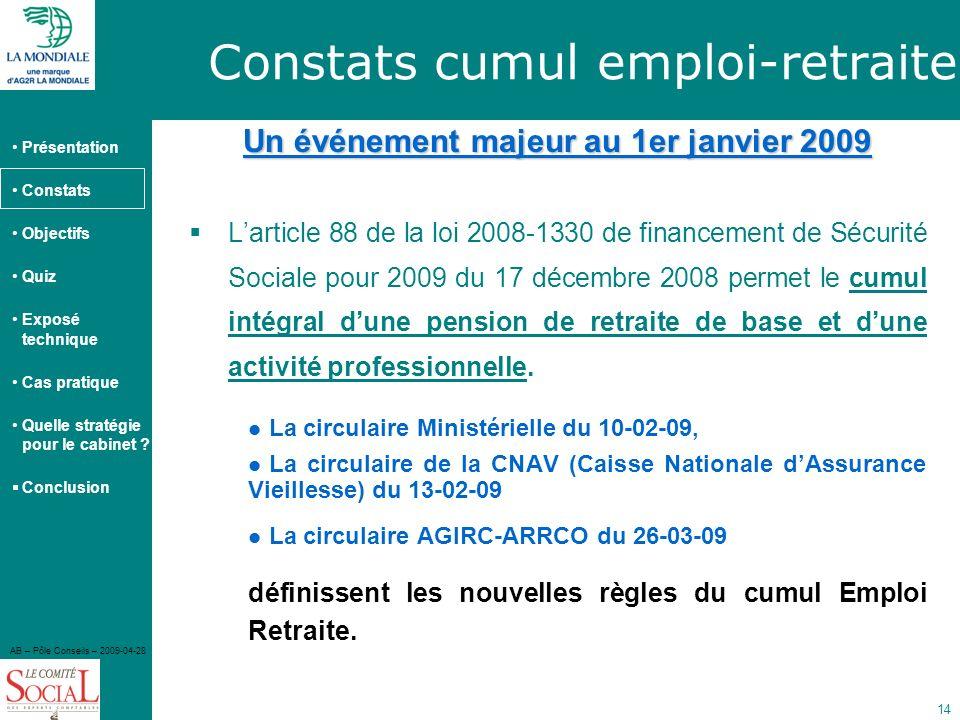 Présentation Constats Objectifs Quiz Exposé technique Cas pratique Quelle stratégie pour le cabinet ? Conclusion AB – Pôle Conseils – 2009-04-28 14 Un