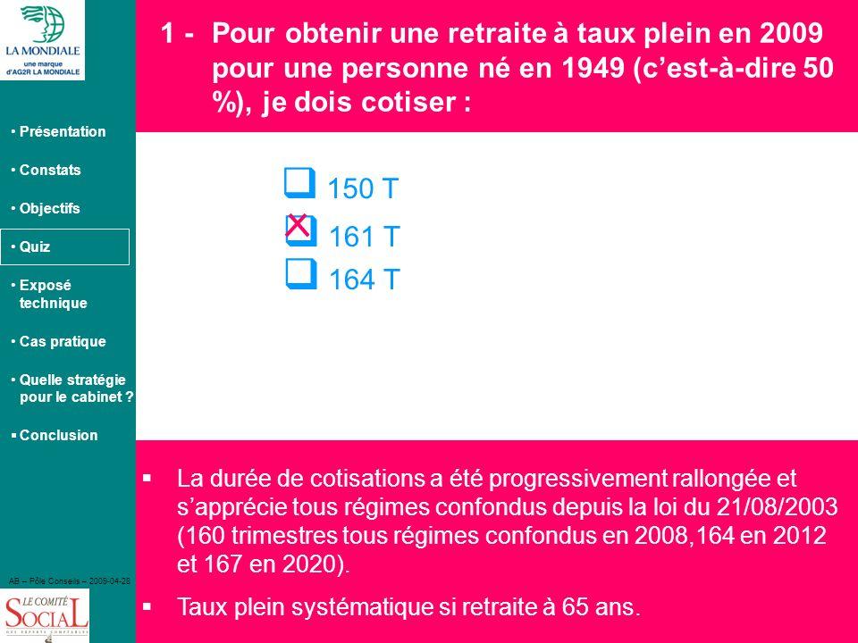 Présentation Constats Objectifs Quiz Exposé technique Cas pratique Quelle stratégie pour le cabinet ? Conclusion AB – Pôle Conseils – 2009-04-28 19 15