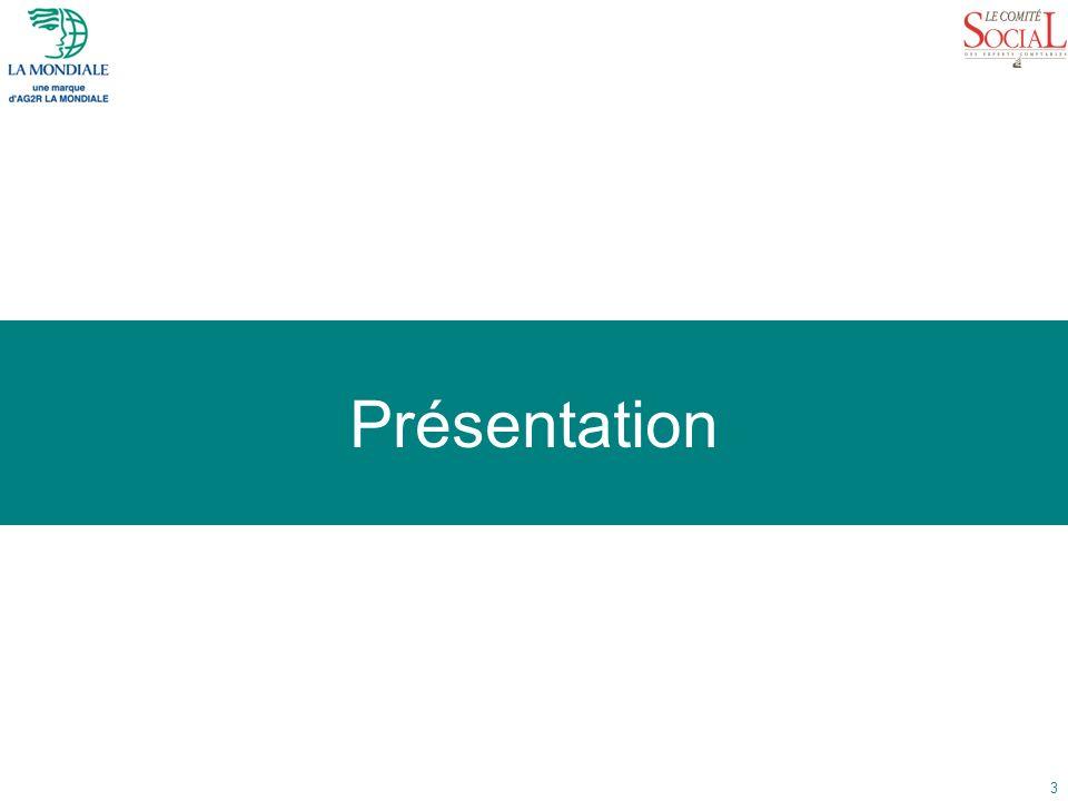 Présentation Constats Objectifs Quiz Exposé technique Cas pratique Quelle stratégie pour le cabinet .