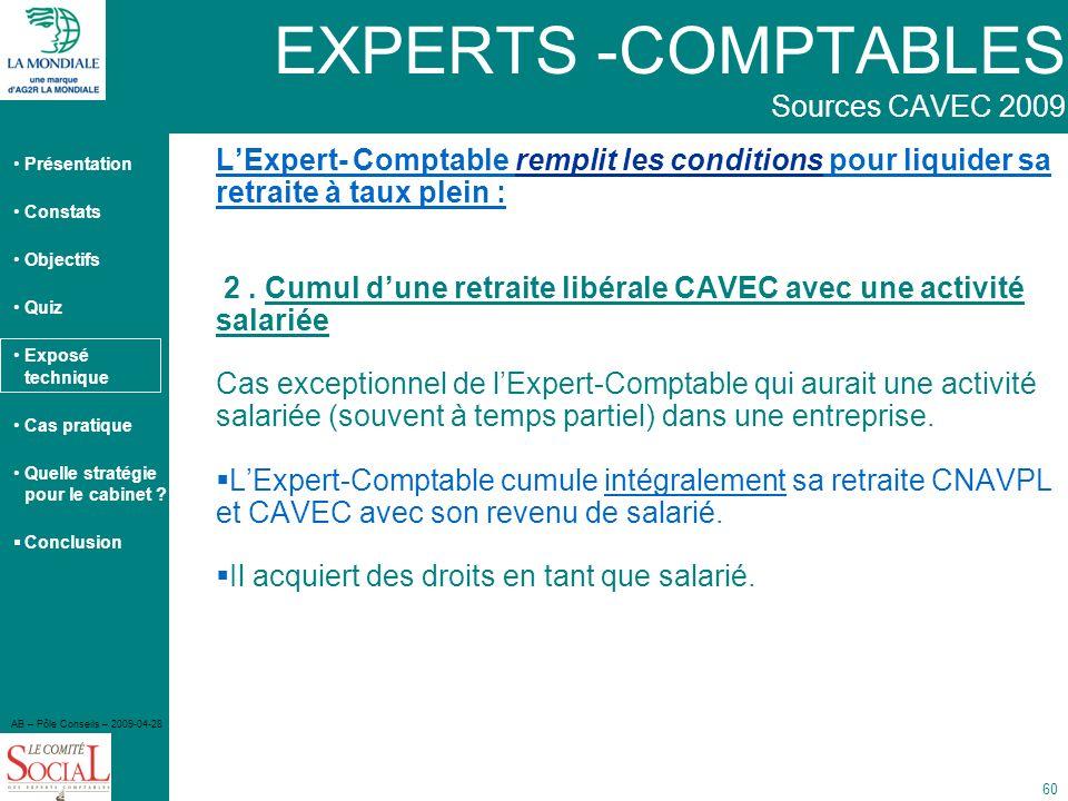 Présentation Constats Objectifs Quiz Exposé technique Cas pratique Quelle stratégie pour le cabinet ? Conclusion AB – Pôle Conseils – 2009-04-28 60 LE