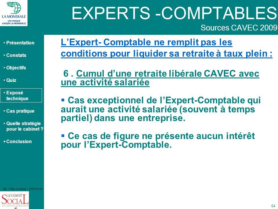 Présentation Constats Objectifs Quiz Exposé technique Cas pratique Quelle stratégie pour le cabinet ? Conclusion AB – Pôle Conseils – 2009-04-28 64 LE