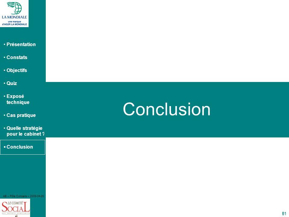 Présentation Constats Objectifs Quiz Exposé technique Cas pratique Quelle stratégie pour le cabinet ? Conclusion AB – Pôle Conseils – 2009-04-28 81 Co