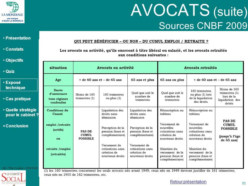Présentation Constats Objectifs Quiz Exposé technique Cas pratique Quelle stratégie pour le cabinet ? Conclusion AB – Pôle Conseils – 2009-04-28 95 AV