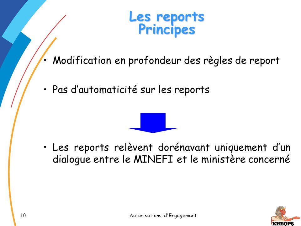 10 Autorisations d'Engagement Les reports Principes Modification en profondeur des règles de report Pas dautomaticité sur les reports Les reports relè