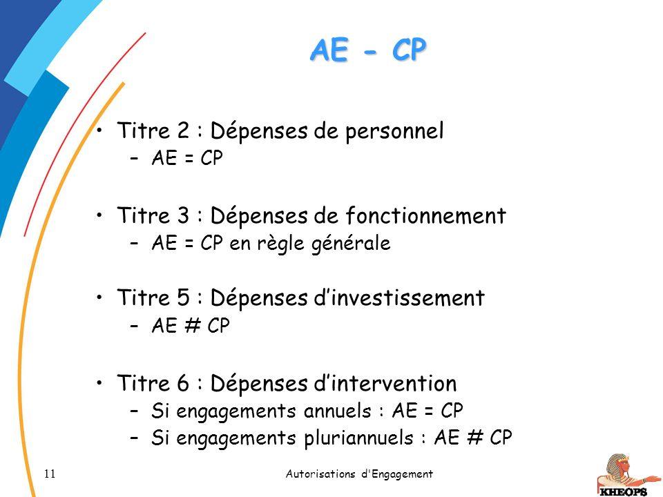 11 Autorisations d'Engagement AE - CP Titre 2 : Dépenses de personnel –AE = CP Titre 3 : Dépenses de fonctionnement –AE = CP en règle générale Titre 5