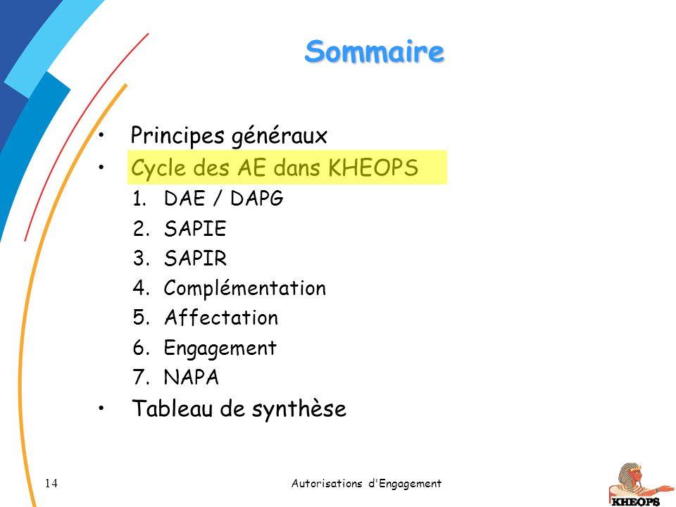 14 Autorisations d'Engagement Sommaire Principes généraux Cycle des AE dans KHEOPS 1.DAE / DAPG 2.SAPIE 3.SAPIR 4.Complémentation 5.Affectation 6.Enga