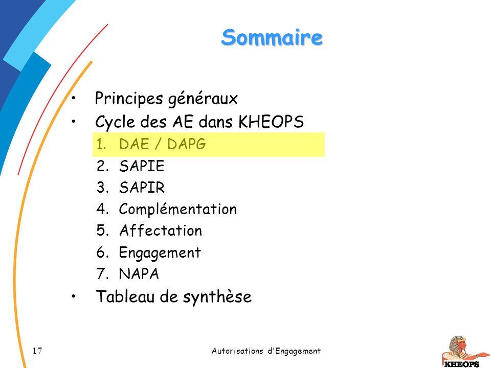 17 Autorisations d'Engagement Sommaire Principes généraux Cycle des AE dans KHEOPS 1.DAE / DAPG 2.SAPIE 3.SAPIR 4.Complémentation 5.Affectation 6.Enga