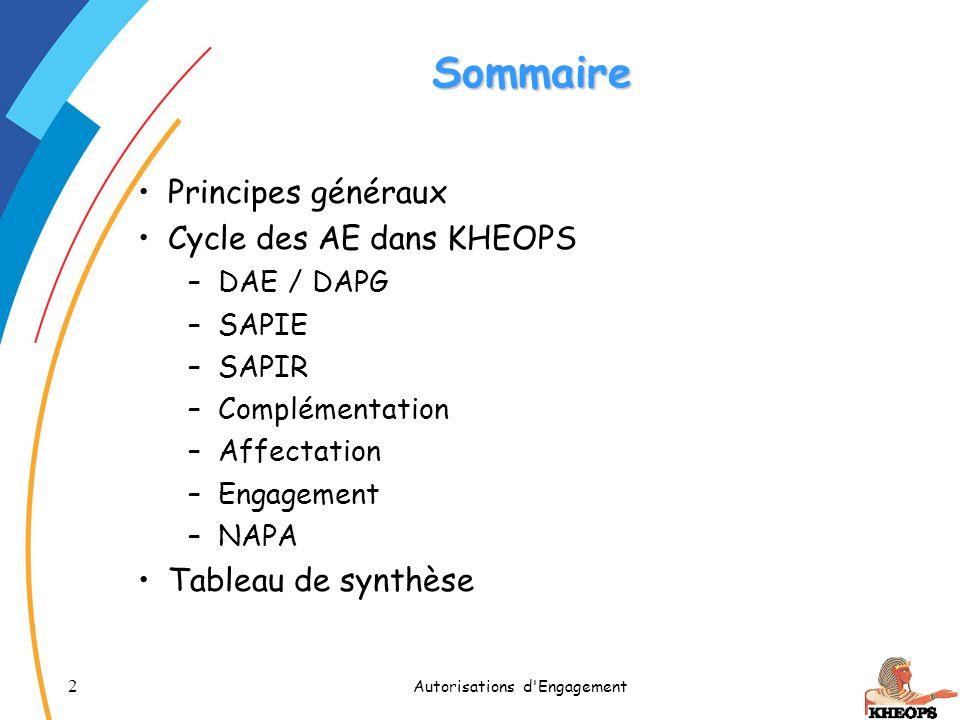 63 Autorisations d Engagement Sommaire Principes généraux Cycle des AE dans KHEOPS 1.DAE / DAPG 2.SAPIE 3.SAPIR 4.Complémentation 5.Affectation 6.Engagement Tableau de synthèse