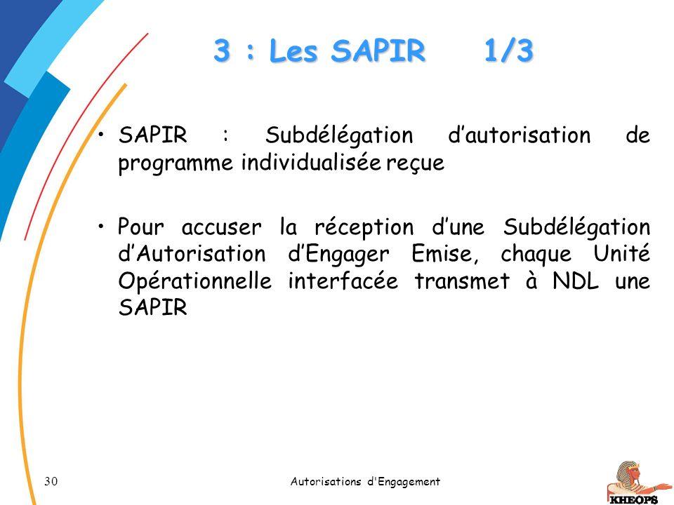 30 Autorisations d'Engagement 3 : Les SAPIR1/3 SAPIR : Subdélégation dautorisation de programme individualisée reçue Pour accuser la réception dune Su