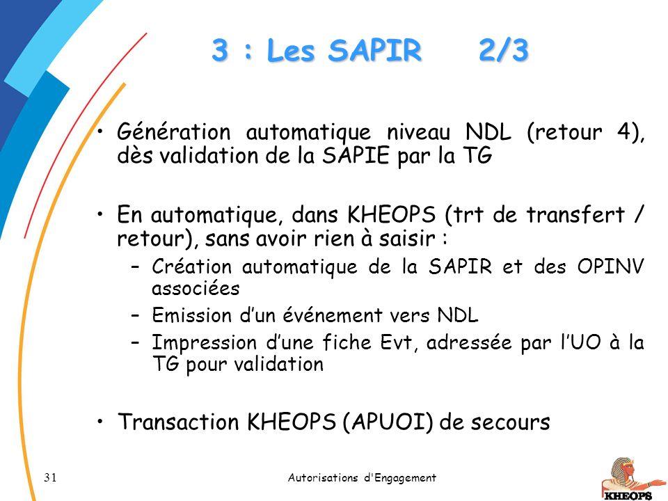 31 Autorisations d'Engagement 3 : Les SAPIR2/3 Génération automatique niveau NDL (retour 4), dès validation de la SAPIE par la TG En automatique, dans