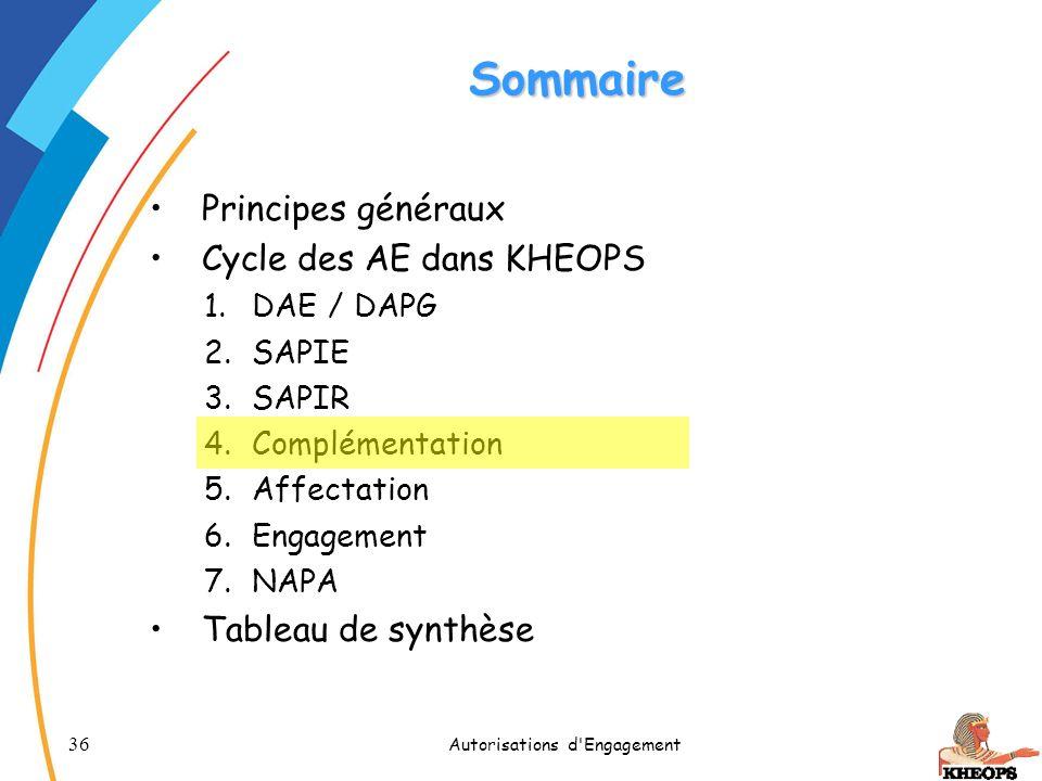 36 Autorisations d'Engagement Sommaire Principes généraux Cycle des AE dans KHEOPS 1.DAE / DAPG 2.SAPIE 3.SAPIR 4.Complémentation 5.Affectation 6.Enga