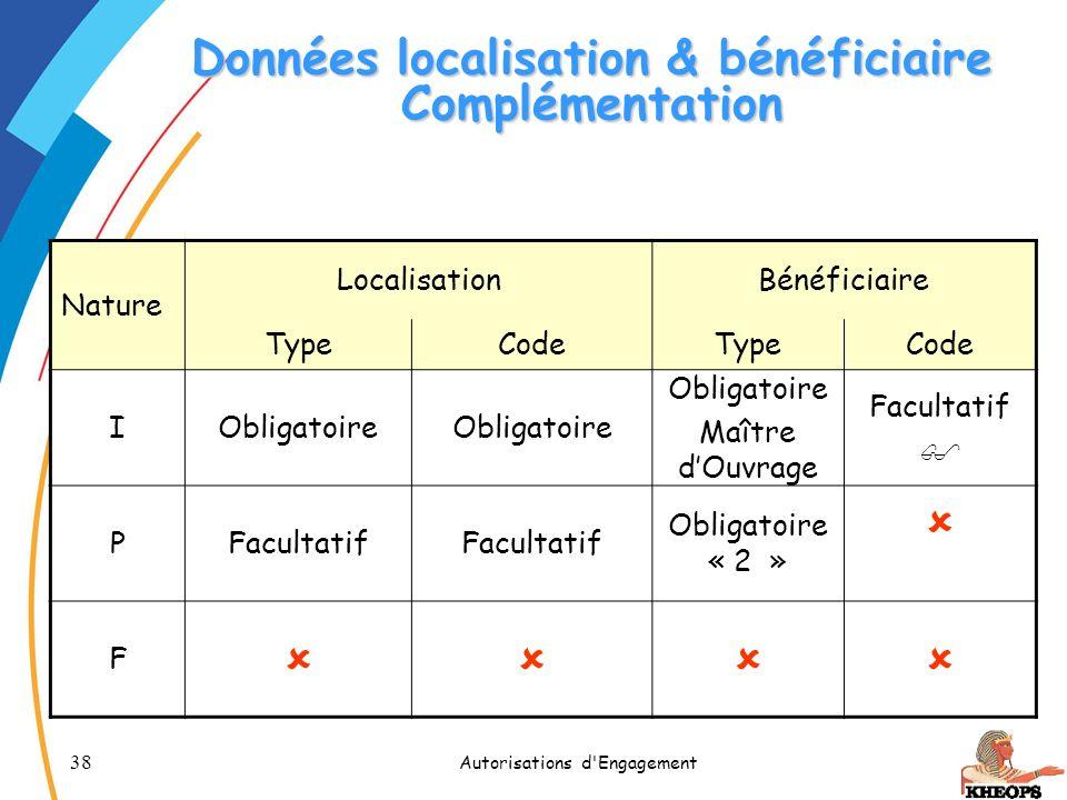 38 Autorisations d'Engagement Données localisation & bénéficiaire Complémentation Nature LocalisationBénéficiaire TypeCodeTypeCode IObligatoire Maître