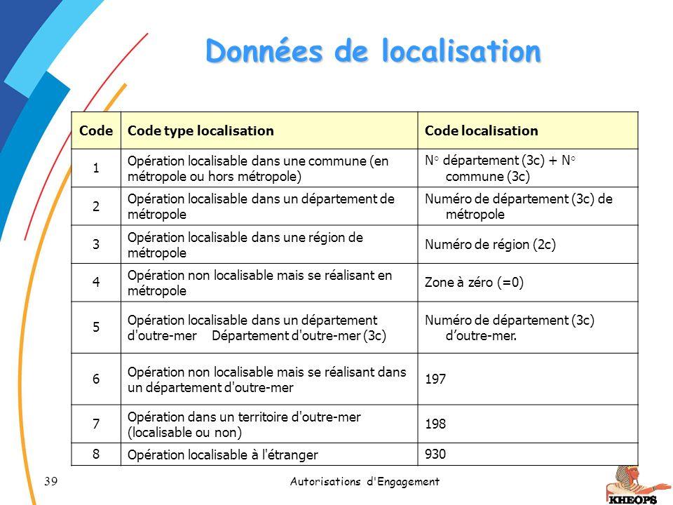 39 Autorisations d'Engagement Données de localisation CodeCode type localisationCode localisation 1 Opération localisable dans une commune (en métropo