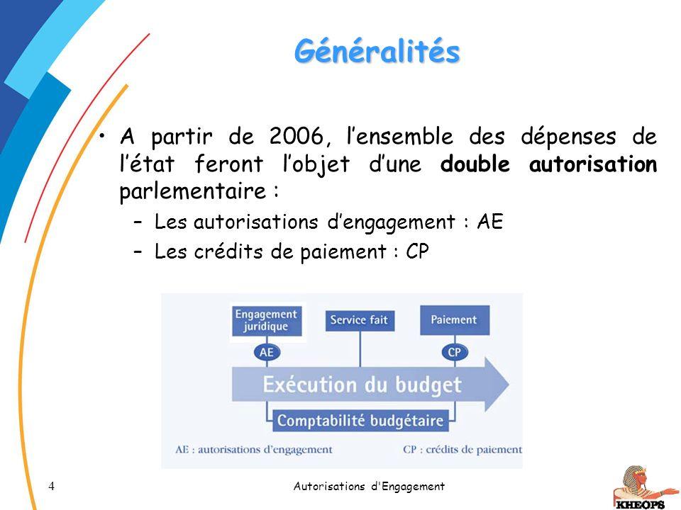 4 Autorisations d'Engagement Généralités A partir de 2006, lensemble des dépenses de létat feront lobjet dune double autorisation parlementaire : –Les
