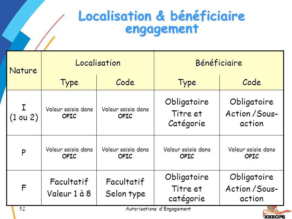 52 Autorisations d'Engagement Localisation & bénéficiaire engagement Nature LocalisationBénéficiaire TypeCodeTypeCode I (1 ou 2) Valeur saisie dans OP