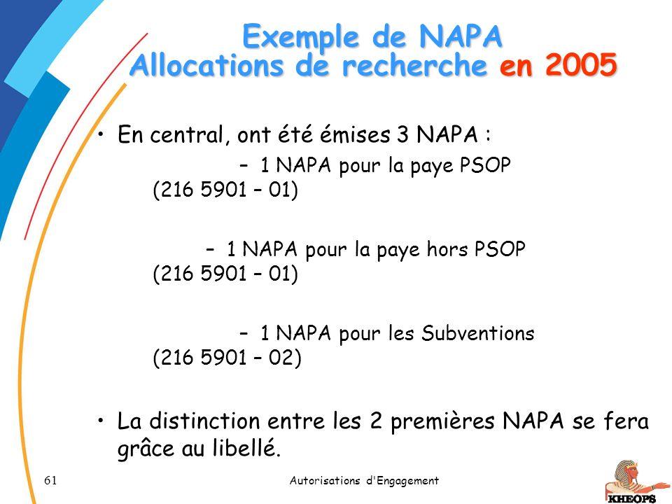 61 Autorisations d'Engagement Exemple de NAPA Allocations de recherche en 2005 En central, ont été émises 3 NAPA : –1 NAPA pour la paye PSOP (216 5901