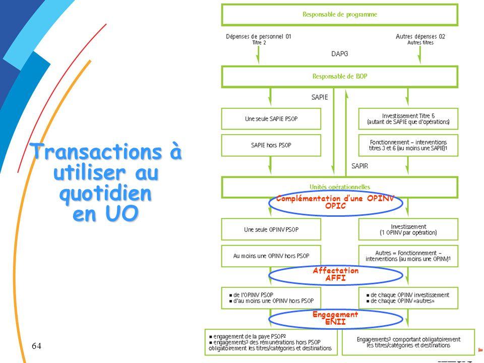 64 Autorisations d'Engagement Transactions à utiliser au quotidien en UO Complémentation dune OPINV OPIC Affectation AFFI Engagement ENII