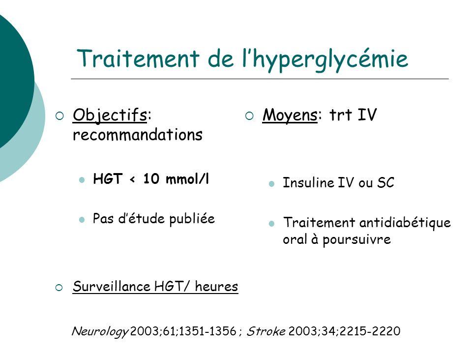 Traitement de lhyperglycémie Objectifs: recommandations HGT < 10 mmol/l Pas détude publiée Surveillance HGT/ heures Moyens: trt IV Insuline IV ou SC Traitement antidiabétique oral à poursuivre Neurology 2003;61;1351-1356 ; Stroke 2003;34;2215-2220