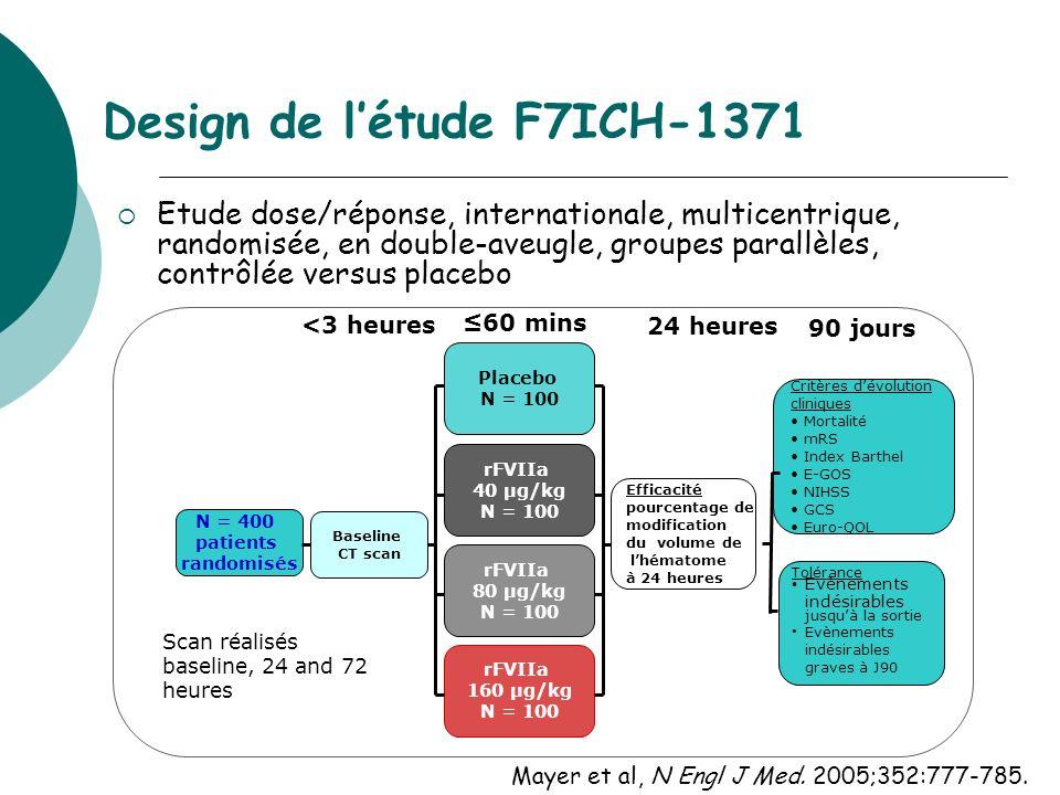 Design de létude F7ICH-1371 Etude dose/réponse, internationale, multicentrique, randomisée, en double-aveugle, groupes parallèles, contrôlée versus placebo Mayer et al, N Engl J Med.