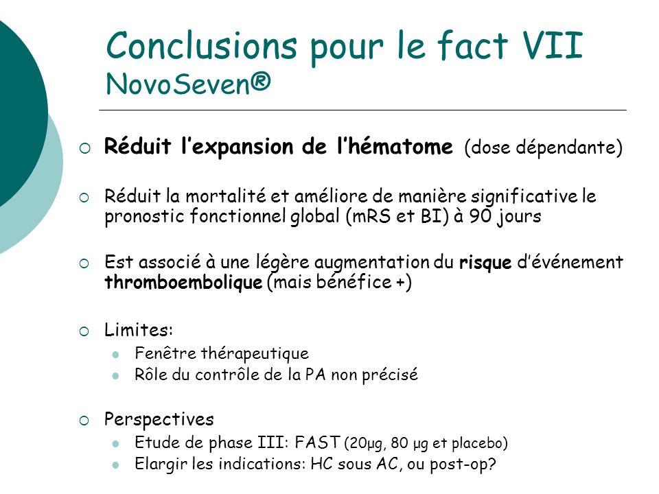 Conclusions pour le fact VII NovoSeven® Réduit lexpansion de lhématome (dose dépendante) Réduit la mortalité et améliore de manière significative le pronostic fonctionnel global (mRS et BI) à 90 jours Est associé à une légère augmentation du risque dévénement thromboembolique (mais bénéfice +) Limites: Fenêtre thérapeutique Rôle du contrôle de la PA non précisé Perspectives Etude de phase III: FAST (20μg, 80 μg et placebo) Elargir les indications: HC sous AC, ou post-op?