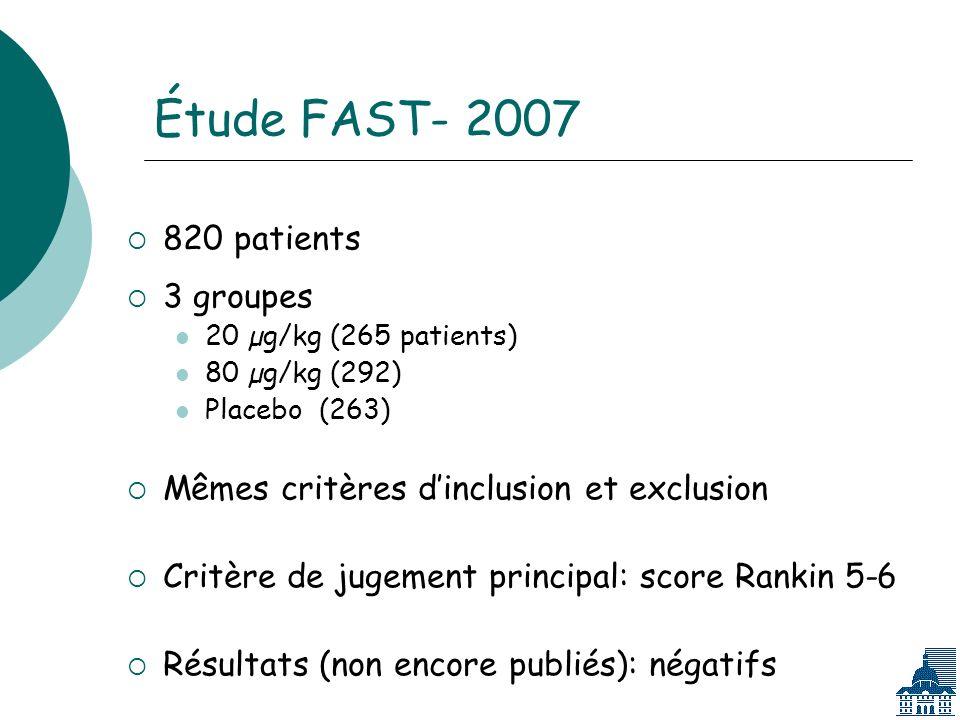 Étude FAST- 2007 820 patients 3 groupes 20 µg/kg (265 patients) 80 µg/kg (292) Placebo(263) Mêmes critères dinclusion et exclusion Critère de jugement principal: score Rankin 5-6 Résultats (non encore publiés): négatifs