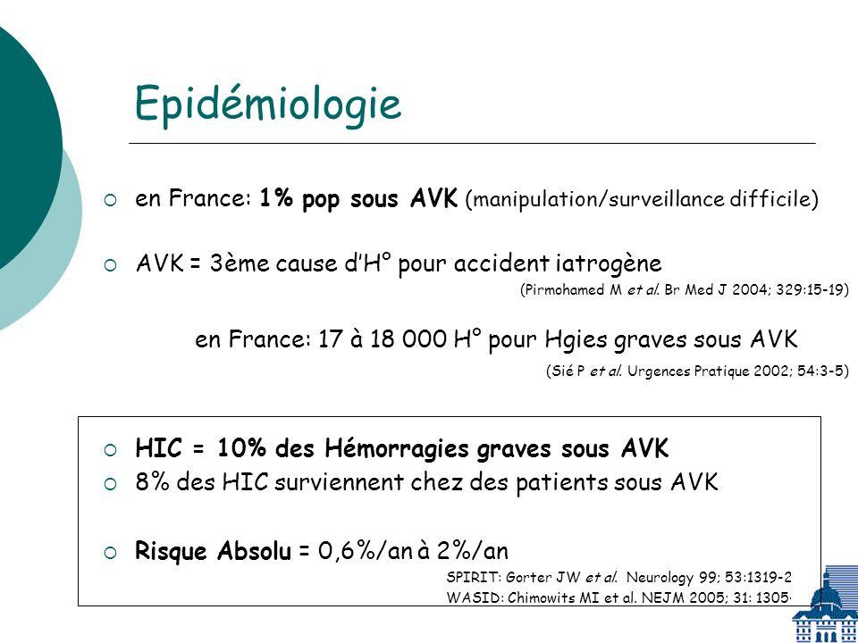 Epidémiologie en France: 1% pop sous AVK (manipulation/surveillance difficile) AVK = 3ème cause dH° pour accident iatrogène (Pirmohamed M et al.