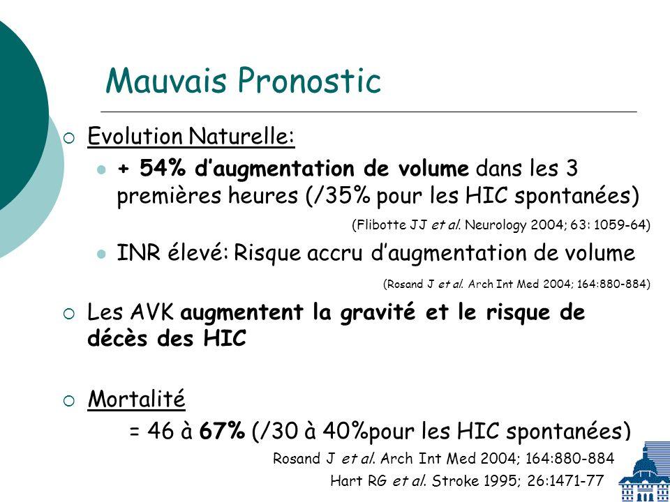Mauvais Pronostic Evolution Naturelle: + 54% daugmentation de volume dans les 3 premières heures (/35% pour les HIC spontanées) (Flibotte JJ et al.