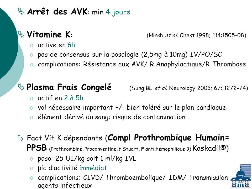 Arrêt des AVK : min 4 jours Vitamine K : (Hirsh et al.
