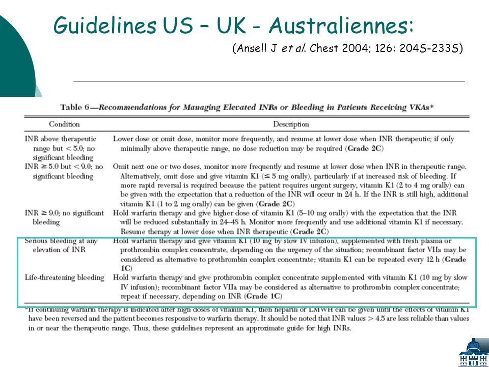 Guidelines US – UK - Australiennes: (Ansell J et al. Chest 2004; 126: 204S-233S)