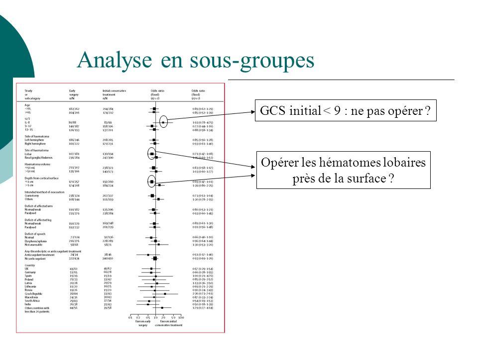 Analyse en sous-groupes GCS initial < 9 : ne pas opérer .