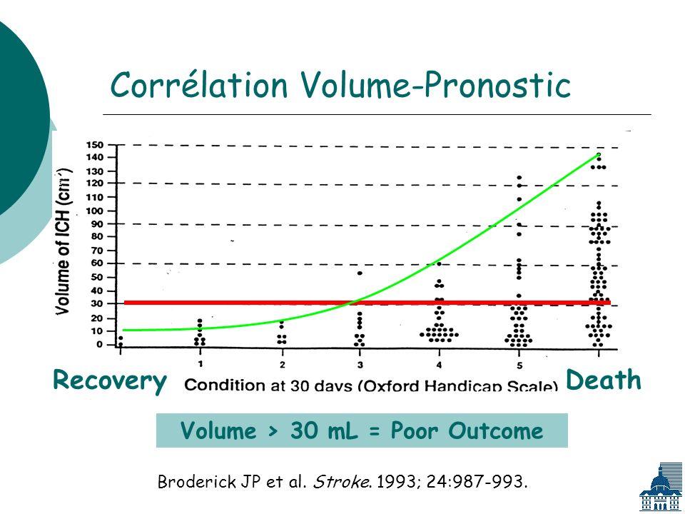 c Broderick JP et al.Stroke. 1993; 24:987-993.