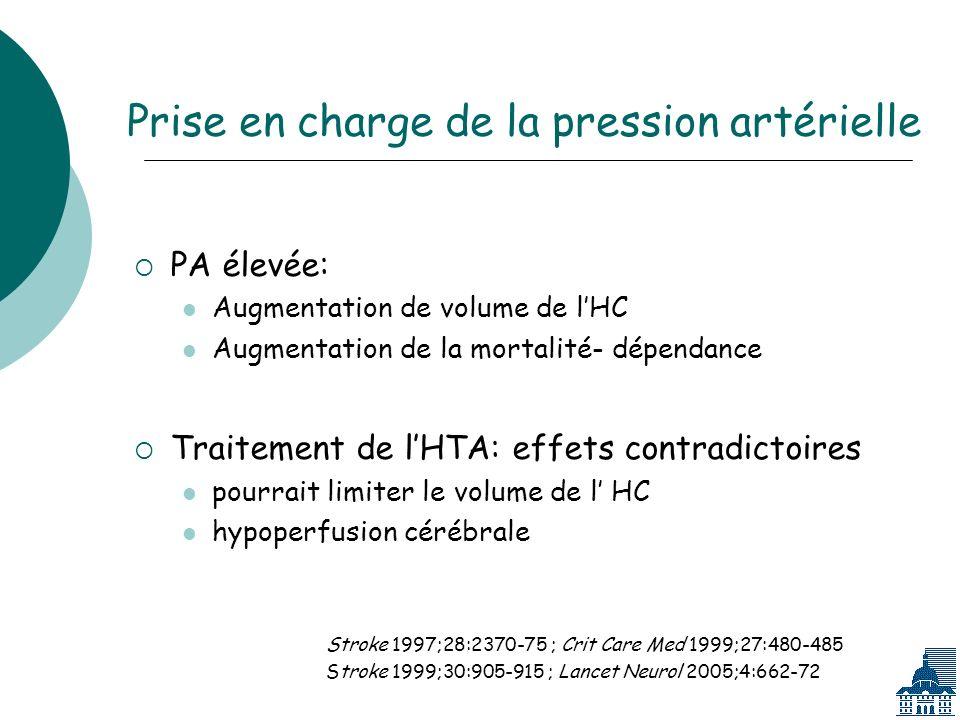 Prise en charge de la pression artérielle PA élevée: Augmentation de volume de lHC Augmentation de la mortalité- dépendance Traitement de lHTA: effets contradictoires pourrait limiter le volume de l HC hypoperfusion cérébrale Stroke 1997;28:2370-75 ; Crit Care Med 1999;27:480-485 Stroke 1999;30:905-915 ; Lancet Neurol 2005;4:662-72