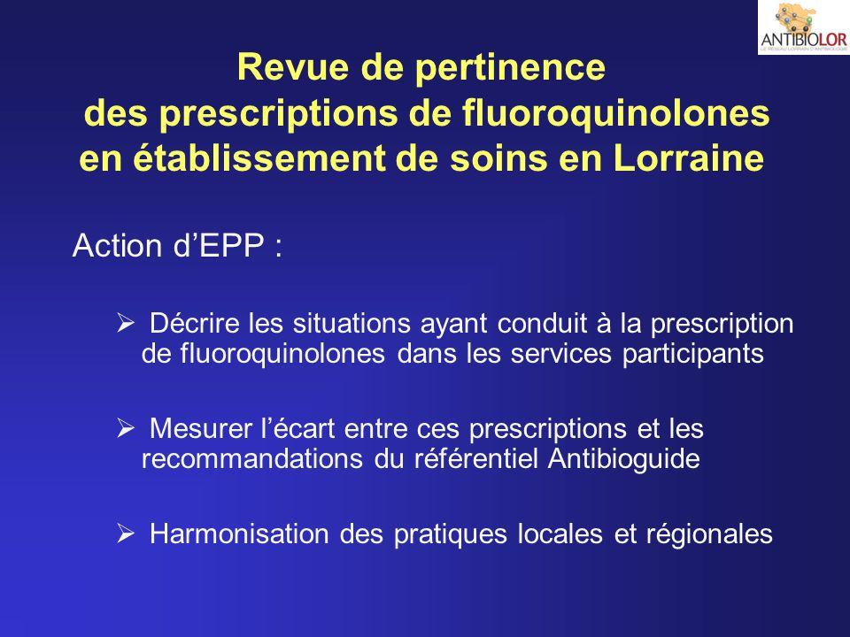 Revue de pertinence des prescriptions de fluoroquinolones en établissement de soins en Lorraine Action dEPP : Décrire les situations ayant conduit à l