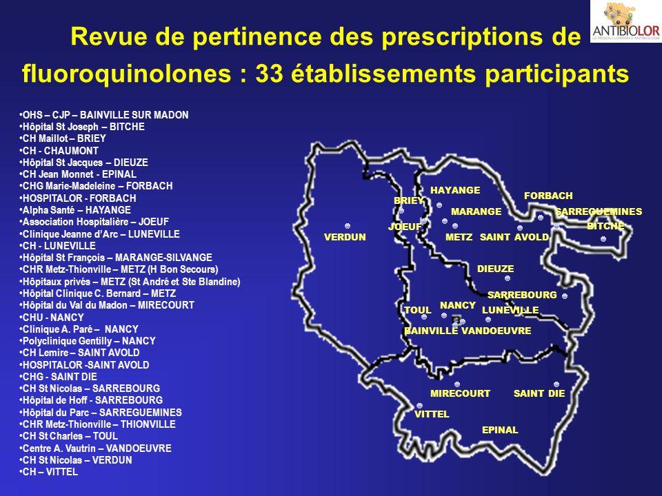 OHS – CJP – BAINVILLE SUR MADON Hôpital St Joseph – BITCHE CH Maillot – BRIEY CH - CHAUMONT Hôpital St Jacques – DIEUZE CH Jean Monnet - EPINAL CHG Ma