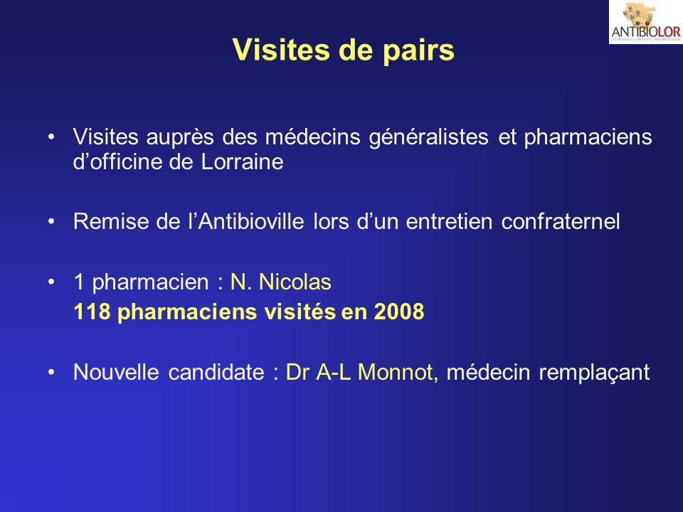 Visites auprès des médecins généralistes et pharmaciens dofficine de Lorraine Remise de lAntibioville lors dun entretien confraternel 1 pharmacien : N