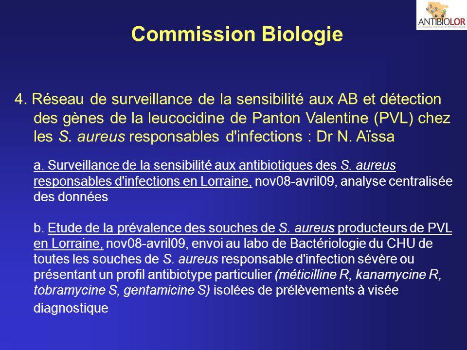 Commission Biologie 4. Réseau de surveillance de la sensibilité aux AB et détection des gènes de la leucocidine de Panton Valentine (PVL) chez les S.