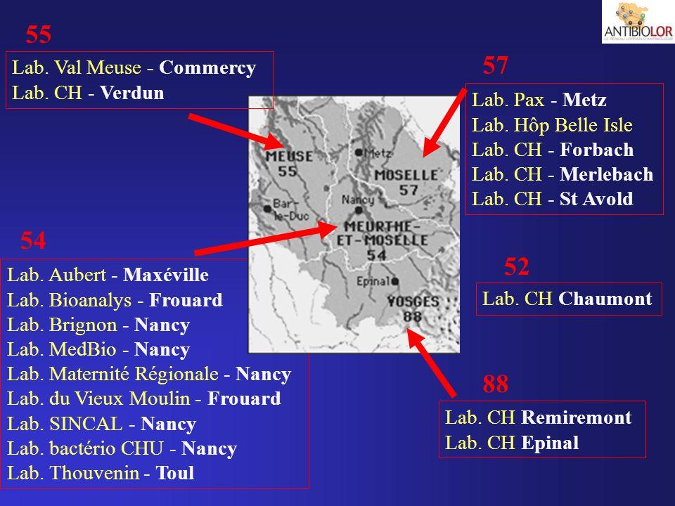 Lab. Aubert - Maxéville Lab. Bioanalys - Frouard Lab. Brignon - Nancy Lab. MedBio - Nancy Lab. Maternité Régionale - Nancy Lab. du Vieux Moulin - Frou