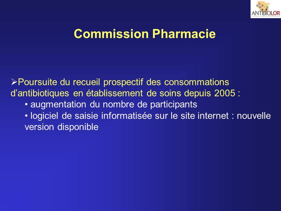 Commission Pharmacie Poursuite du recueil prospectif des consommations dantibiotiques en établissement de soins depuis 2005 : augmentation du nombre d
