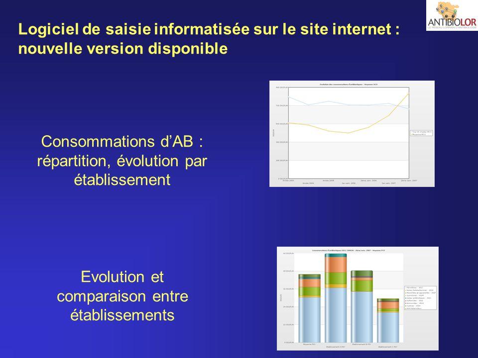 Consommations dAB : répartition, évolution par établissement Logiciel de saisie informatisée sur le site internet : nouvelle version disponible Evolut