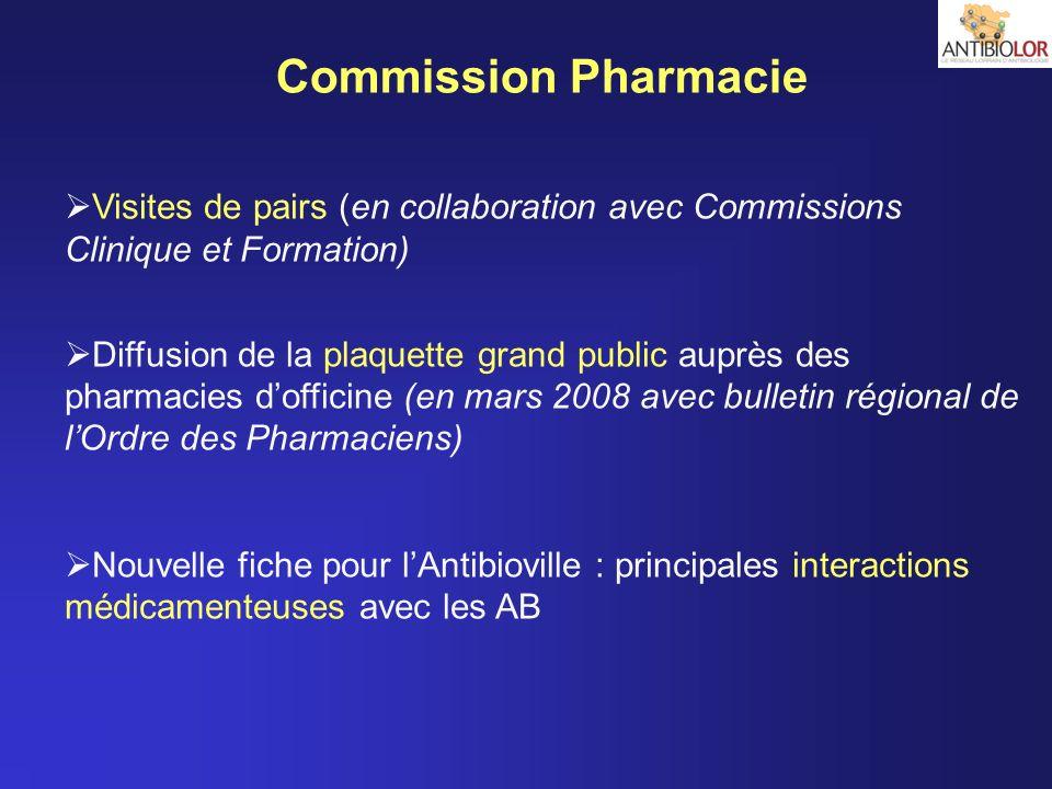 Commission Pharmacie Visites de pairs (en collaboration avec Commissions Clinique et Formation) Diffusion de la plaquette grand public auprès des phar