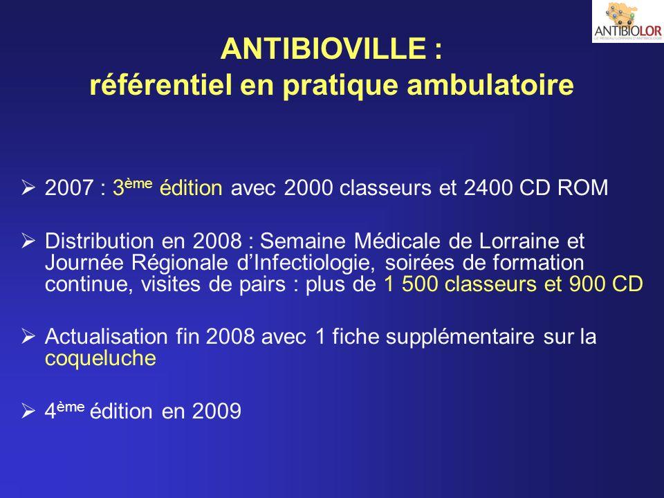 ANTIBIOGUIDE : référentiel des établissements de soins –3 ème édition 2008 disponible fin 2007 : 10 000 exemplaires –distribution à tous les établissements de Lorraine sur demande : plus de 7 500 –révision pour une 4 ème édition fin 2009