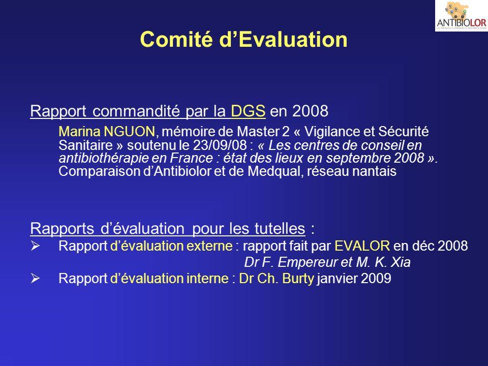 Comité dEvaluation Rapport commandité par la DGS en 2008 Marina NGUON, mémoire de Master 2 « Vigilance et Sécurité Sanitaire » soutenu le 23/09/08 : «