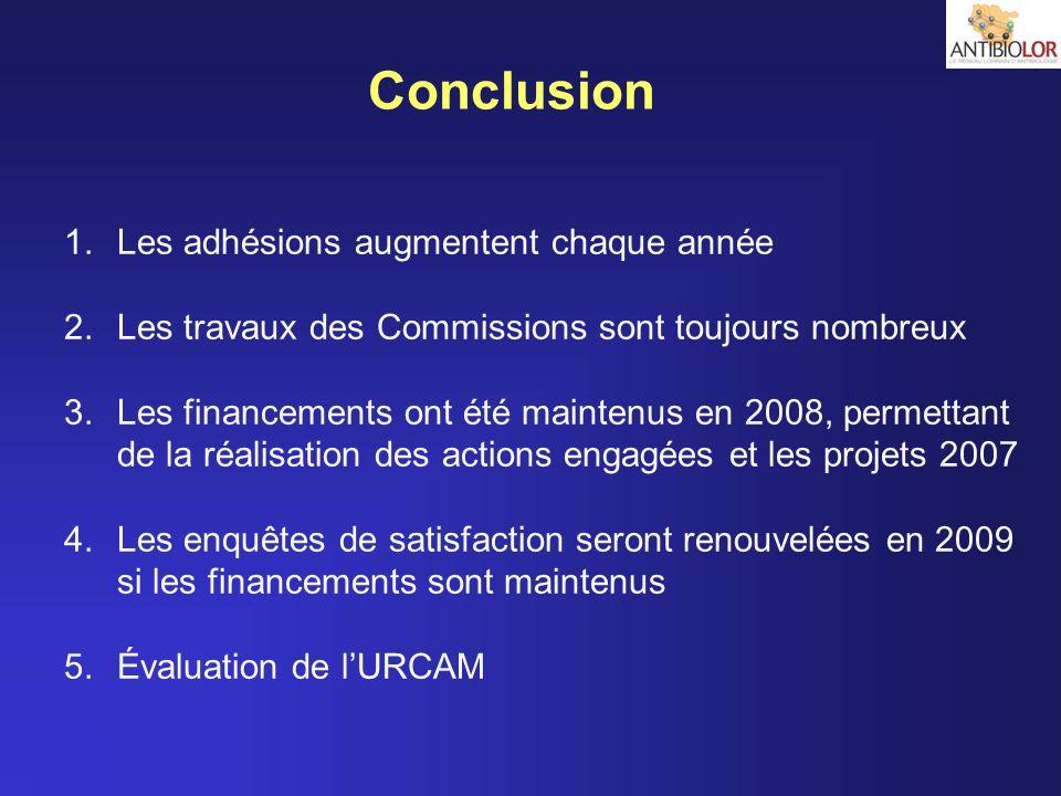 1.Les adhésions augmentent chaque année 2.Les travaux des Commissions sont toujours nombreux 3.Les financements ont été maintenus en 2008, permettant