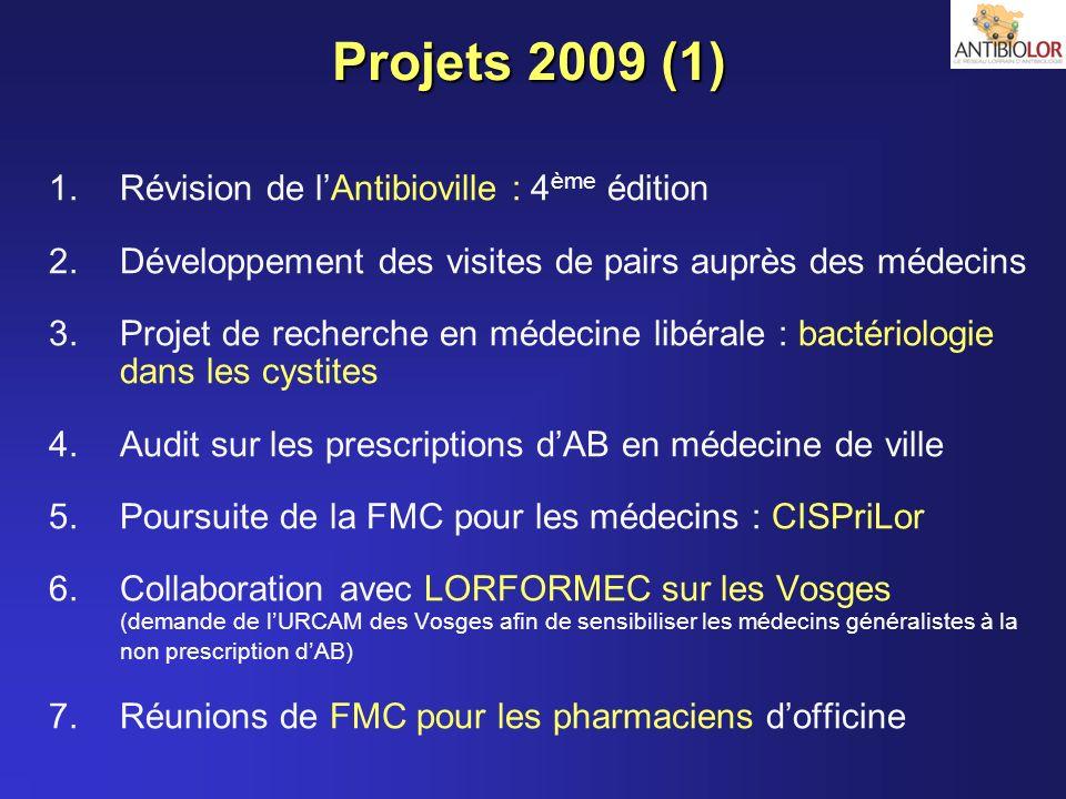 Projets 2009 (1) 1.Révision de lAntibioville : 4 ème édition 2.Développement des visites de pairs auprès des médecins 3.Projet de recherche en médecin