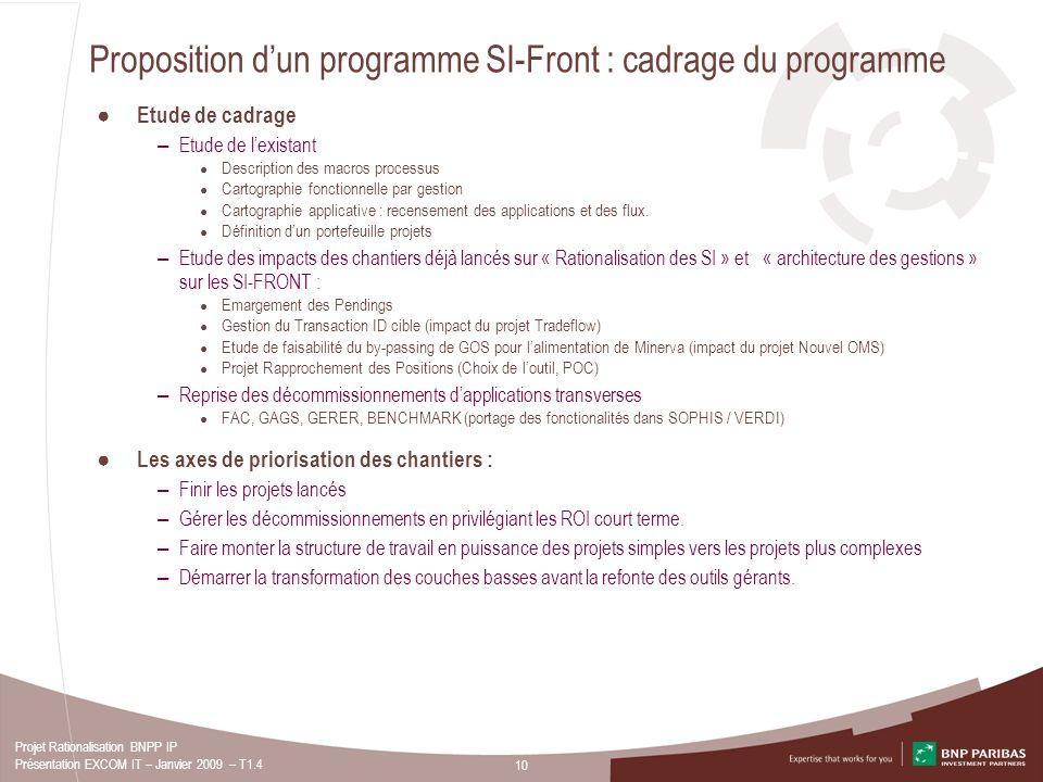 10 Projet Rationalisation BNPP IP Présentation EXCOM IT – Janvier 2009 – T1.4 Proposition dun programme SI-Front : cadrage du programme Etude de cadra