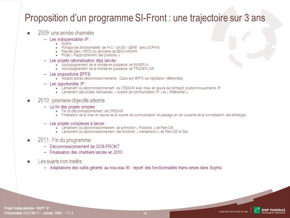 14 Projet Rationalisation BNPP IP Présentation EXCOM IT – Janvier 2009 – T1.4 Proposition dun programme SI-Front : une trajectoire sur 3 ans 2009: une