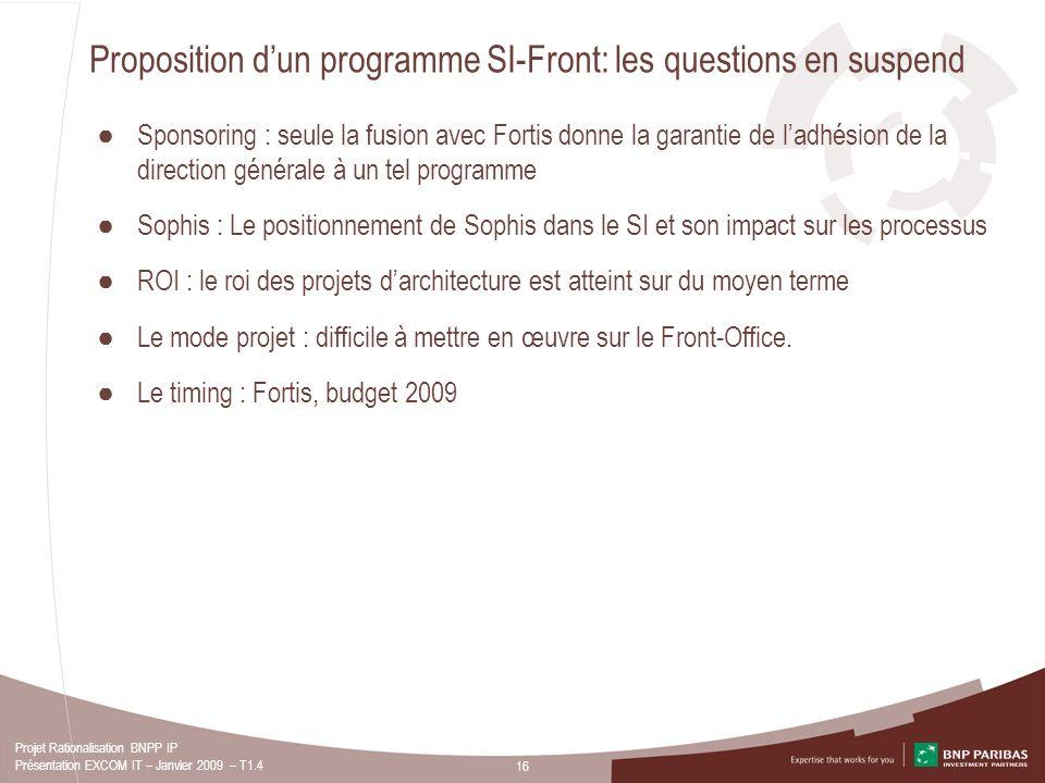 16 Projet Rationalisation BNPP IP Présentation EXCOM IT – Janvier 2009 – T1.4 Proposition dun programme SI-Front: les questions en suspend Sponsoring