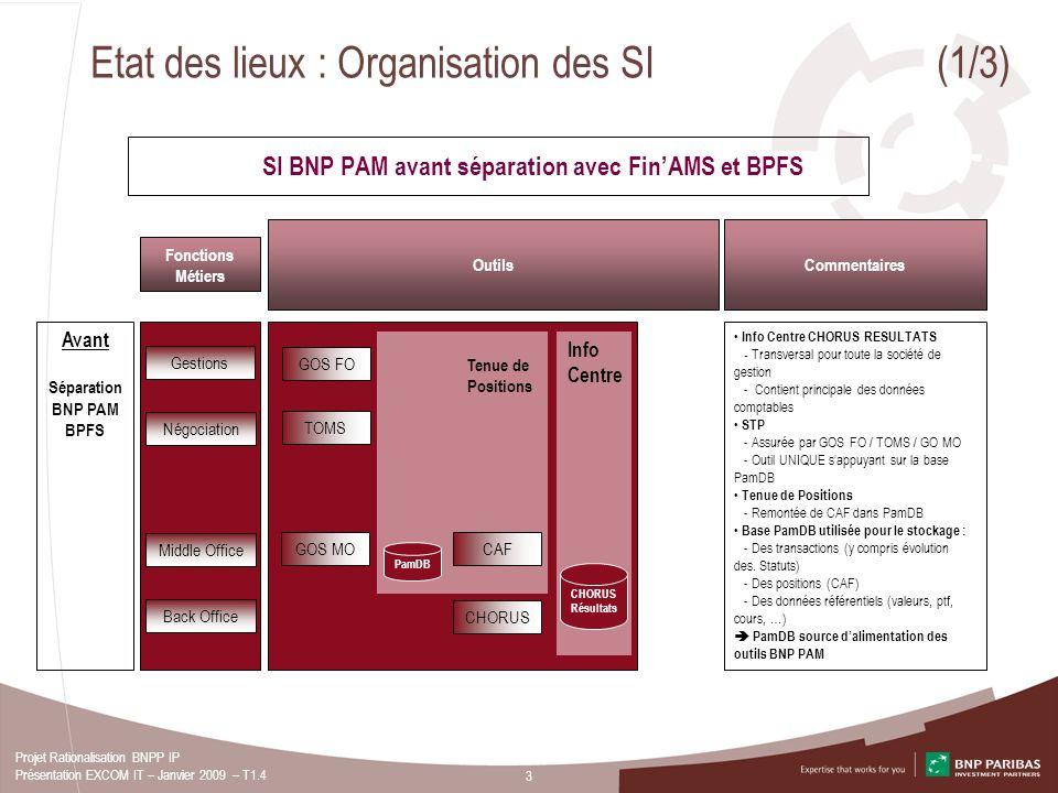 3 Projet Rationalisation BNPP IP Présentation EXCOM IT – Janvier 2009 – T1.4 Etat des lieux : Organisation des SI (1/3) SI BNP PAM avant séparation av