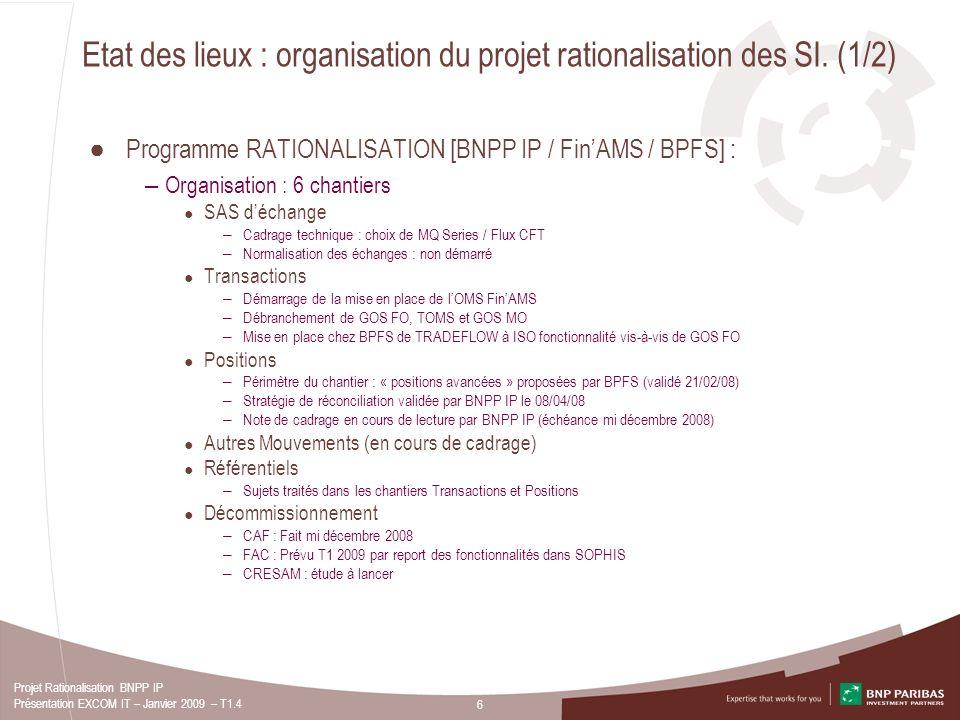 7 Projet Rationalisation BNPP IP Présentation EXCOM IT – Janvier 2009 – T1.4 Etat des lieux : organisation du projet rationalisation des SI.