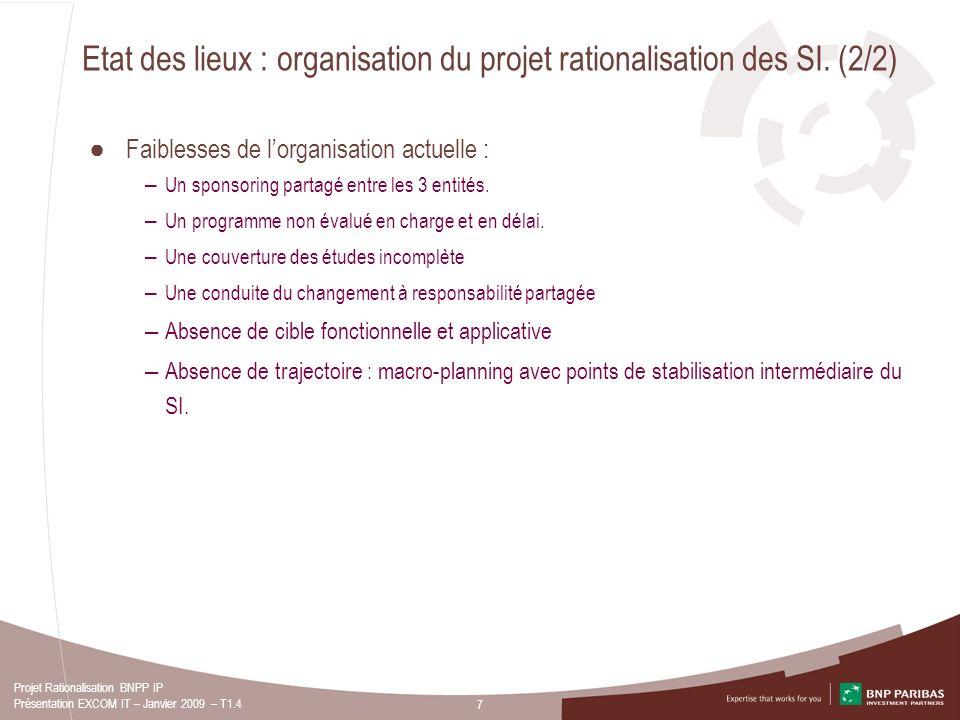 8 Projet Rationalisation BNPP IP Présentation EXCOM IT – Janvier 2009 – T1.4 Proposition dun programme SI-Front : Définitions de la cible (1/2) Objectifs : – Intégrer : les attentes de la MOA «Développement et Accompagnement de la Performance» formalisées dans la présentation « architecture des gestions » – Rapprochement des positions – Rationalisation des outils autour de la fonction tenue de positions – Couche de données permettant de faire communiquer les outils gérants spécifiques à leur métier avec les outils transverses.